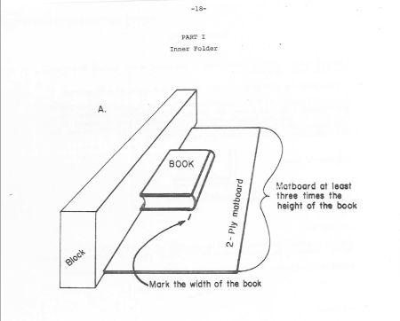 Diagram from page 18 of the Winter 1979 issue.